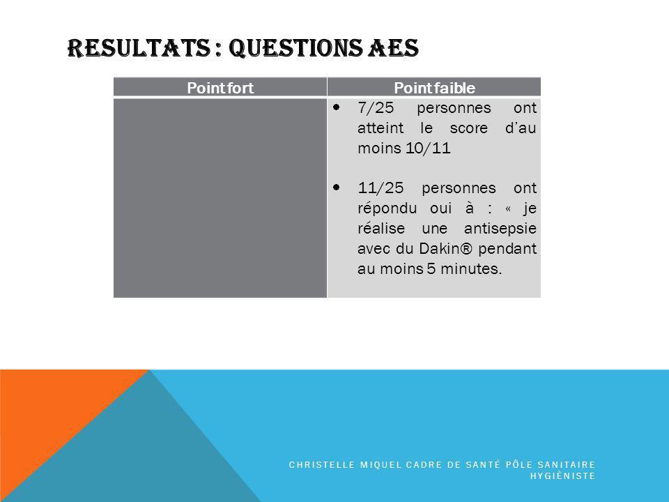 RESULTATS : QUESTIONS aes