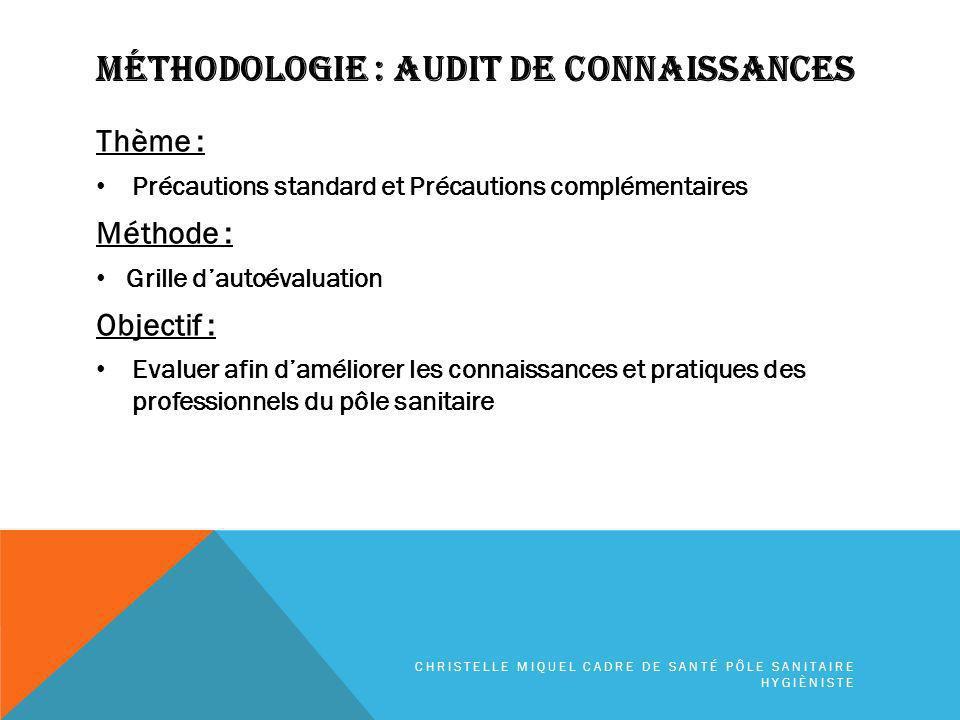 Méthodologie : audit de connaissances