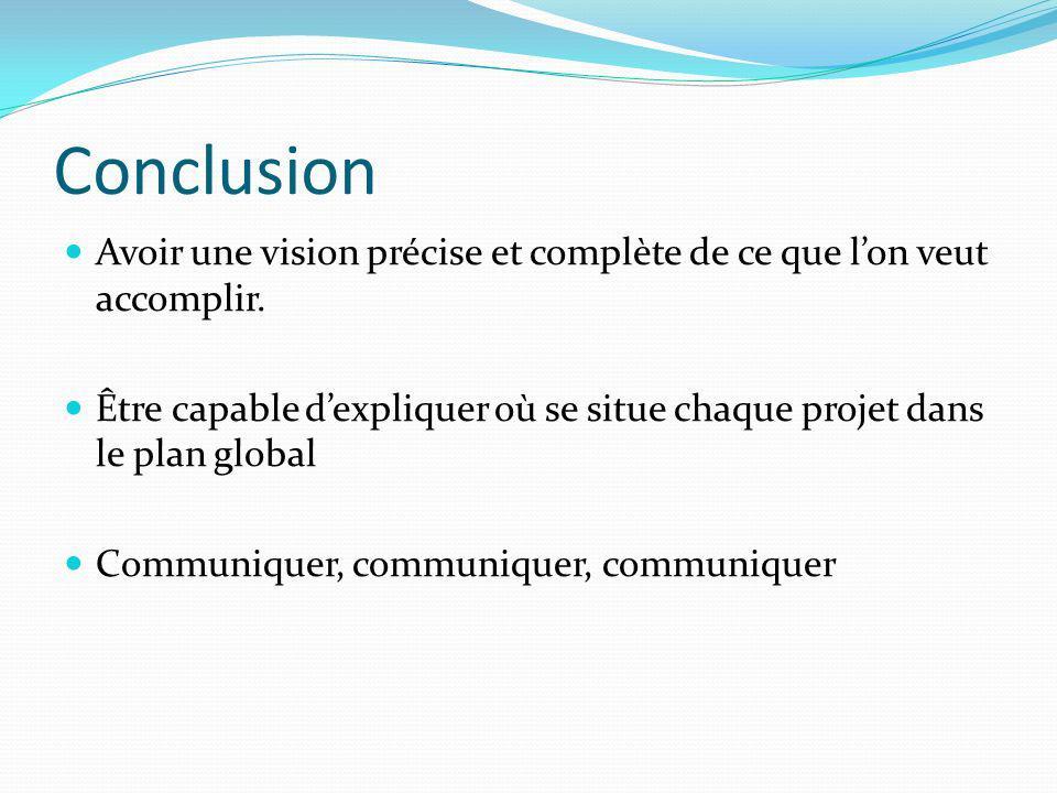 Conclusion Avoir une vision précise et complète de ce que l'on veut accomplir.