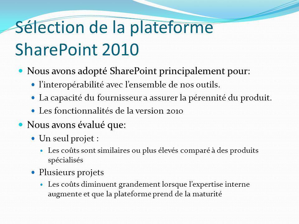 Sélection de la plateforme SharePoint 2010