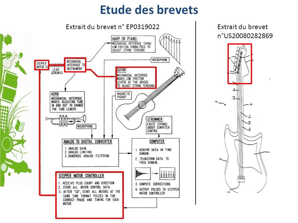 Etude des brevets Extrait du brevet n° EP0319022 Extrait du brevet