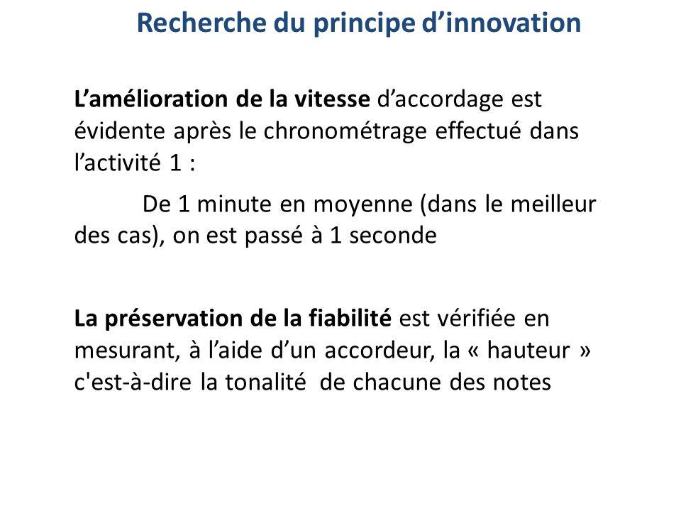 Recherche du principe d'innovation
