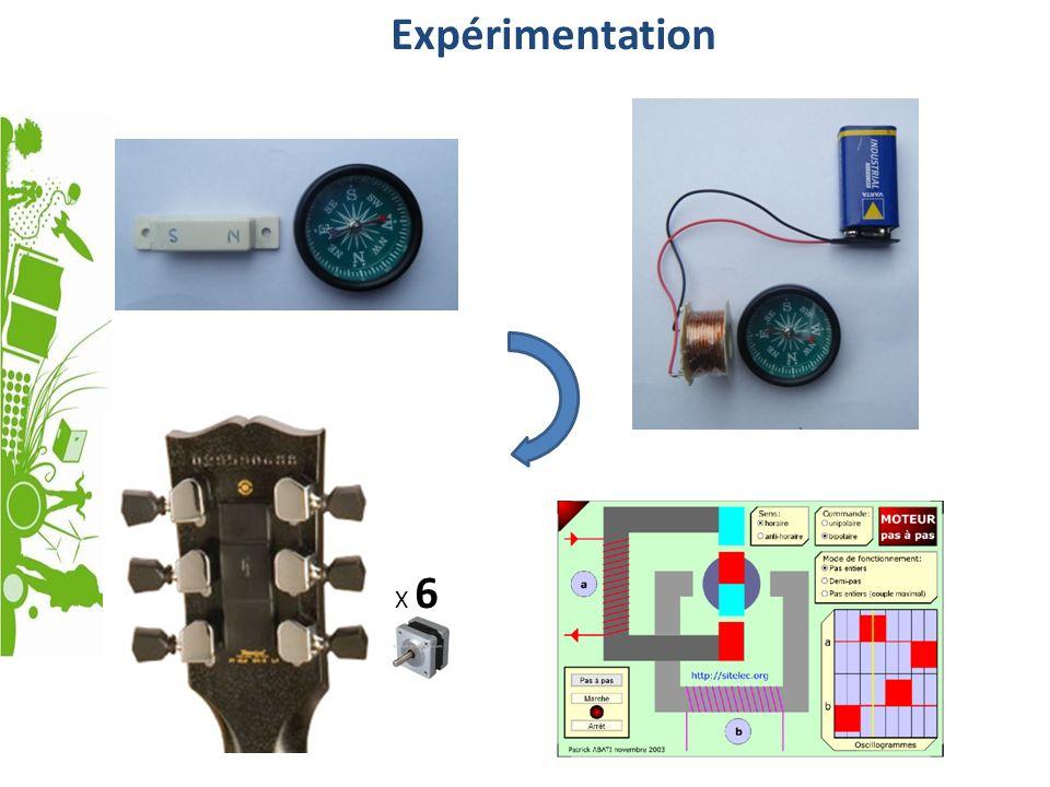 Expérimentation X 6 Se fait en quatre étapes :