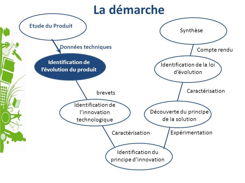 Identification de l'évolution du produit