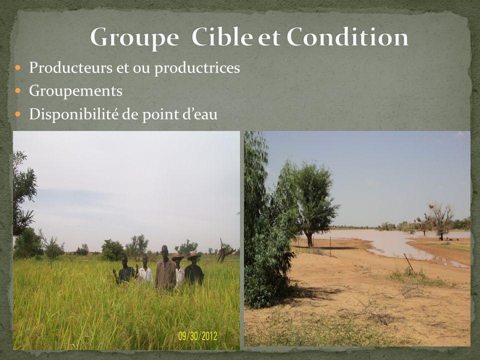 Groupe Cible et Condition