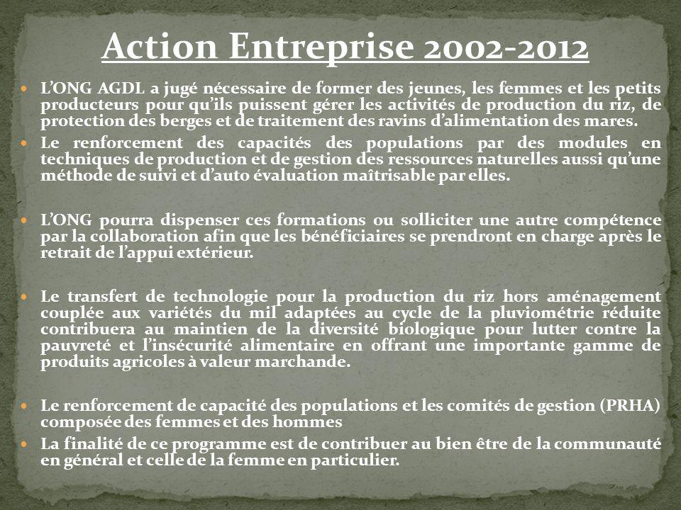 Action Entreprise 2002-2012
