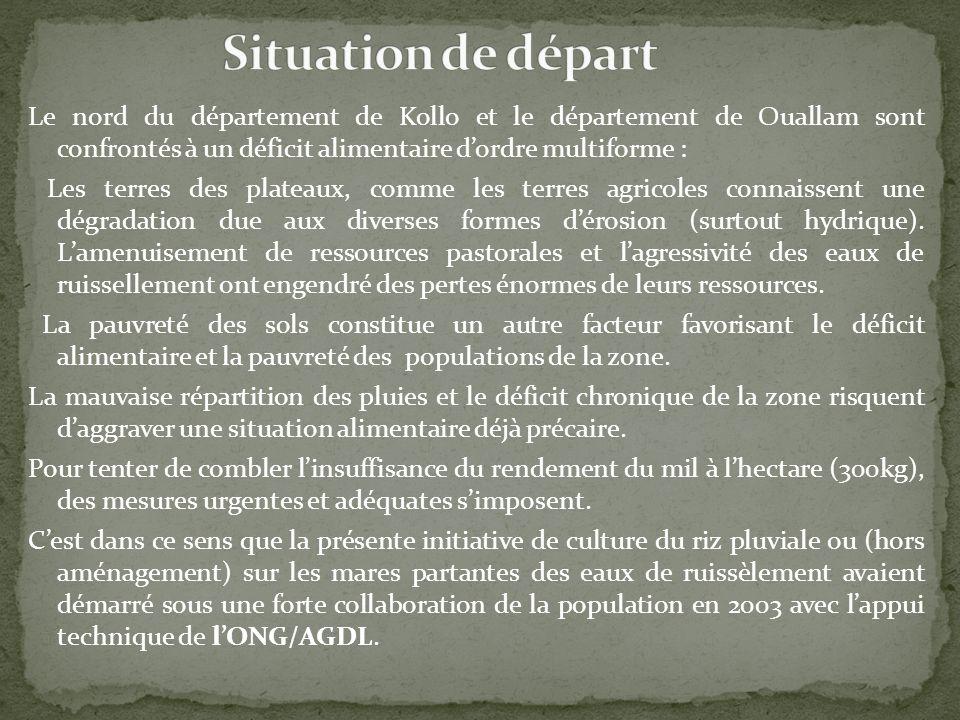 Situation de départ Le nord du département de Kollo et le département de Ouallam sont confrontés à un déficit alimentaire d'ordre multiforme :