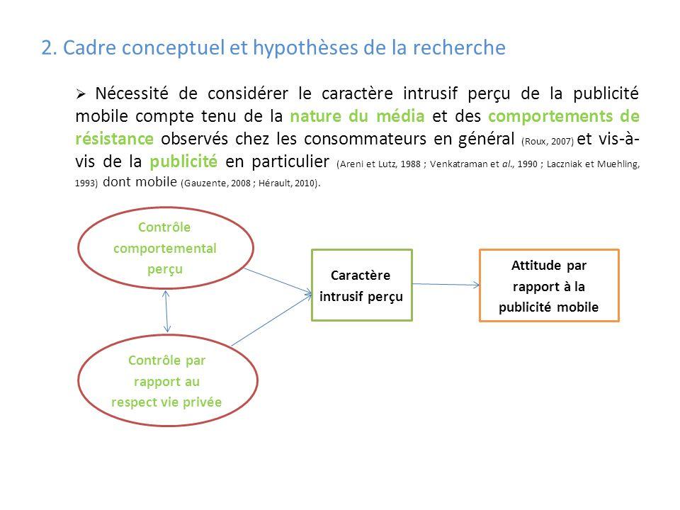 2. Cadre conceptuel et hypothèses de la recherche
