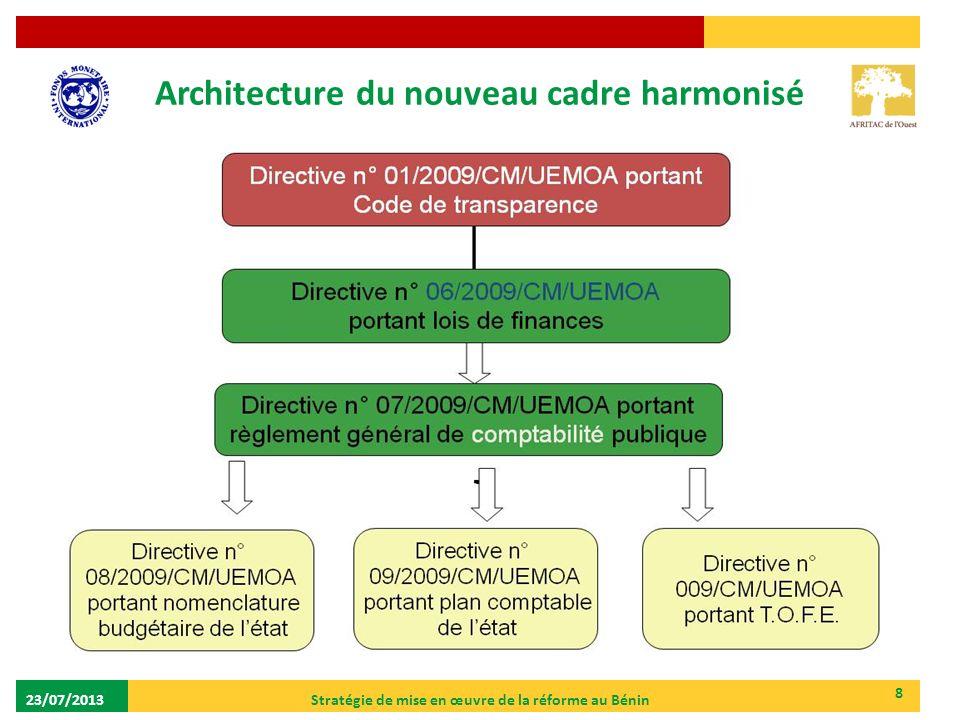 Architecture du nouveau cadre harmonisé