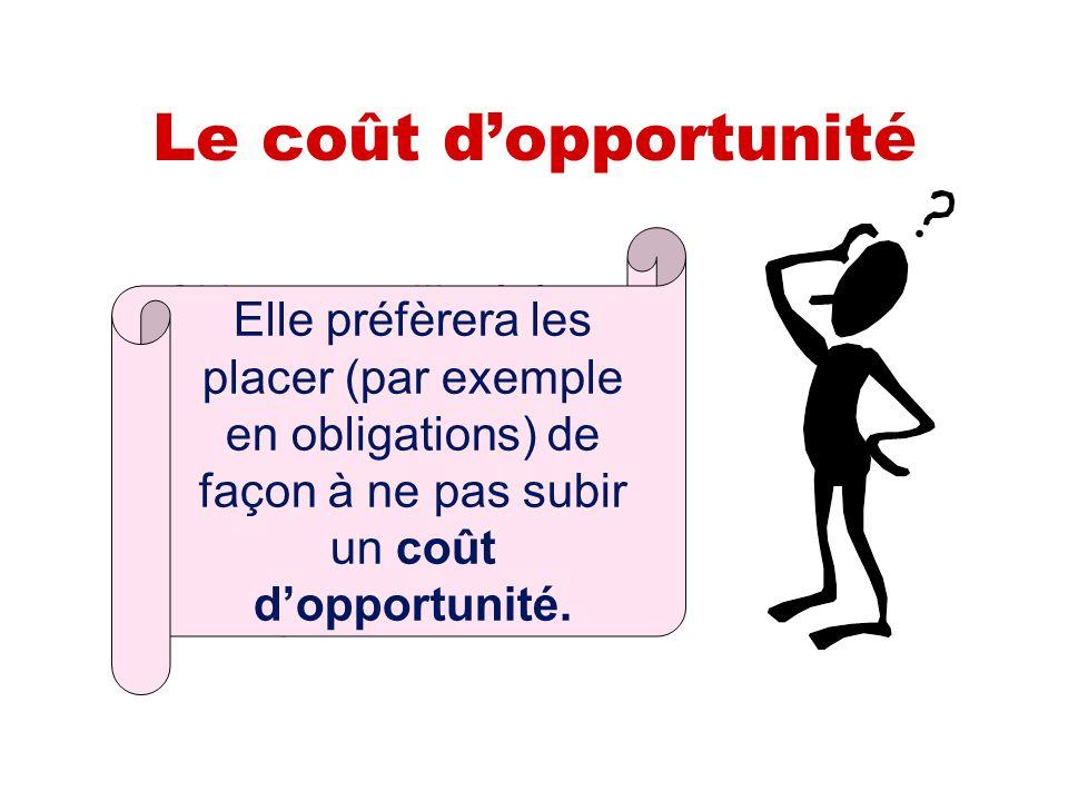 Le coût d'opportunité Elle préfèrera les placer (par exemple en obligations) de façon à ne pas subir un coût d'opportunité.