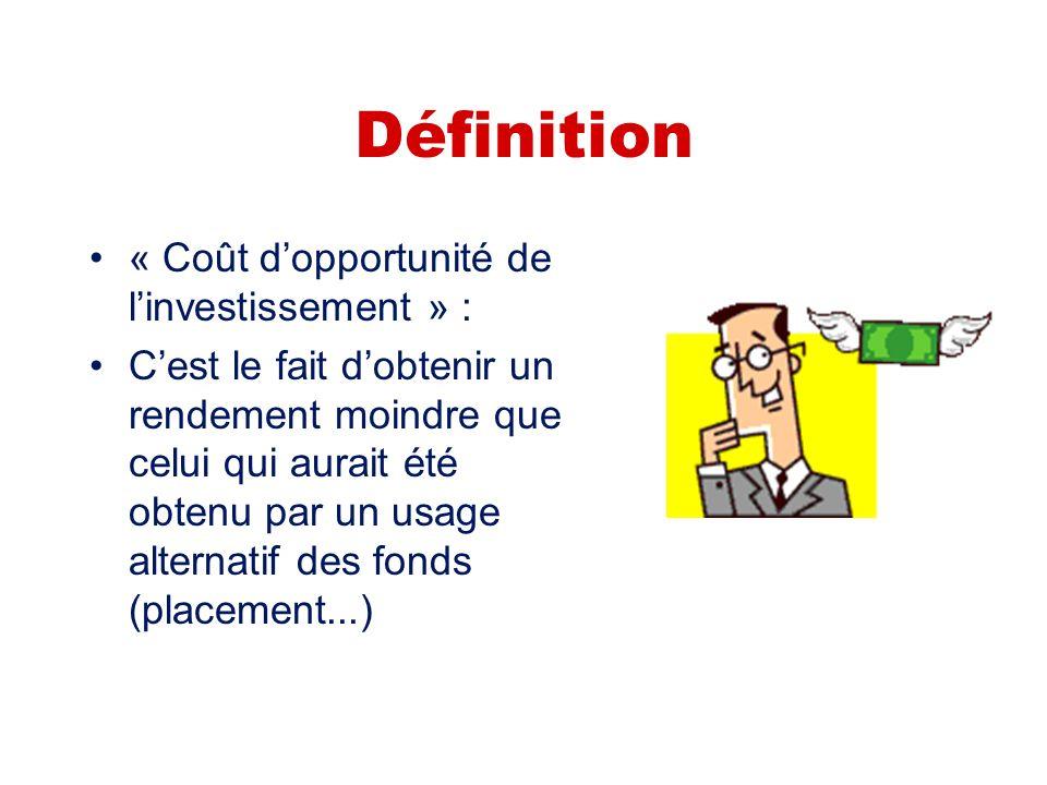 Définition « Coût d'opportunité de l'investissement » :