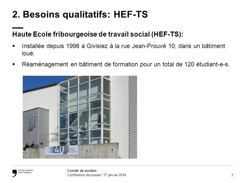 2. Besoins qualitatifs: HEF-TS —
