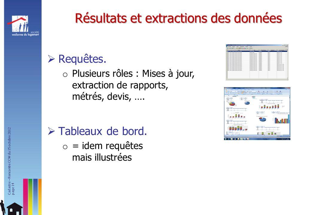 Résultats et extractions des données