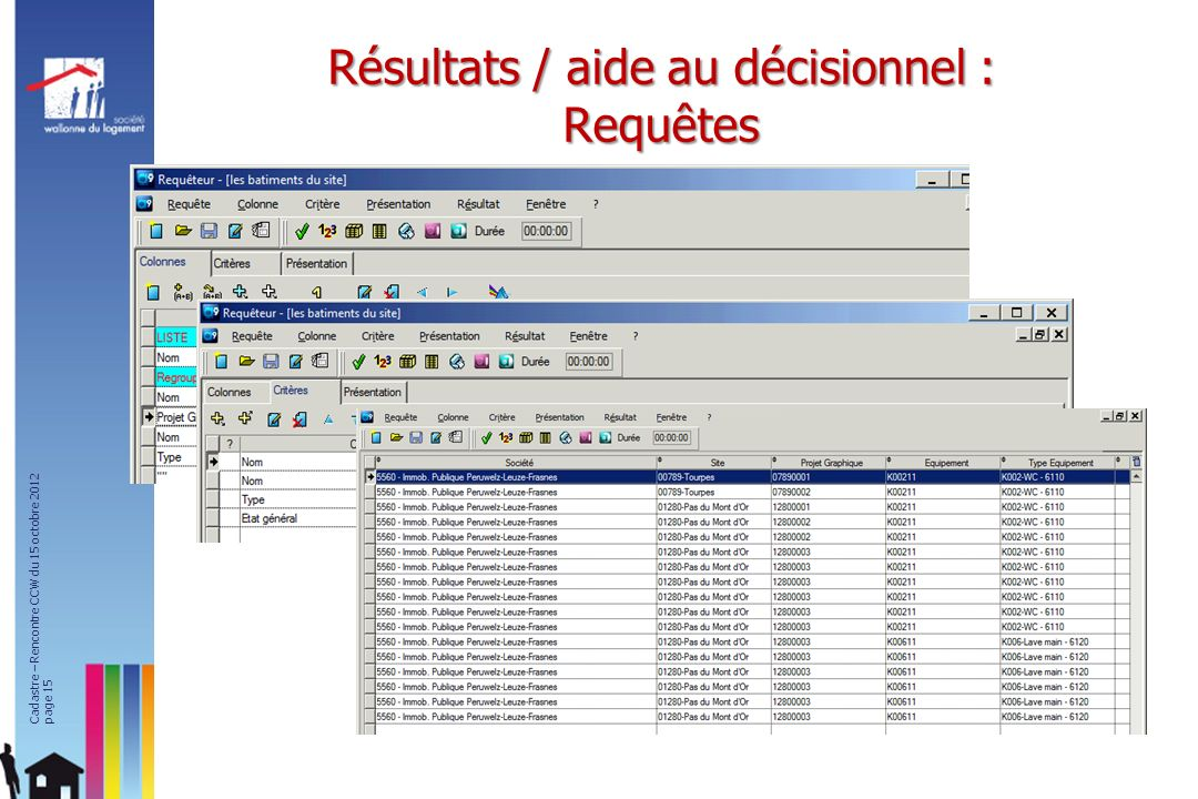 Résultats / aide au décisionnel : Requêtes