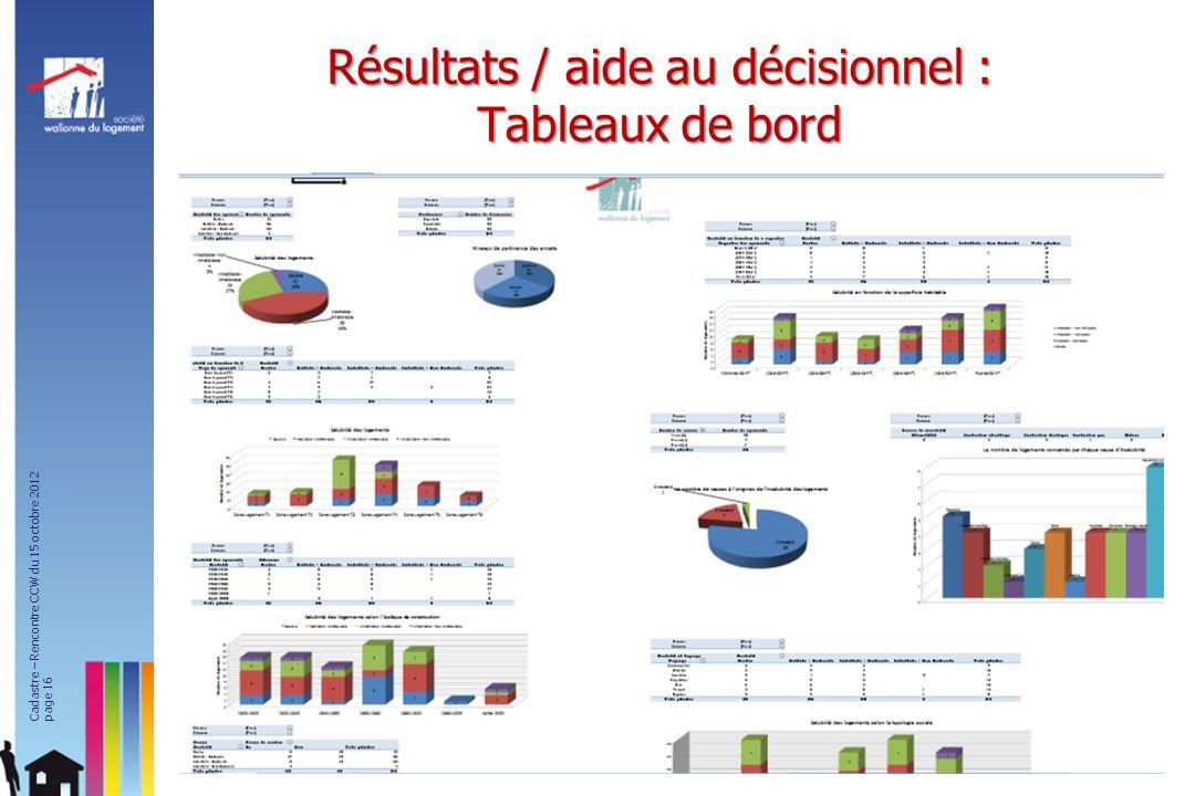 Résultats / aide au décisionnel : Tableaux de bord