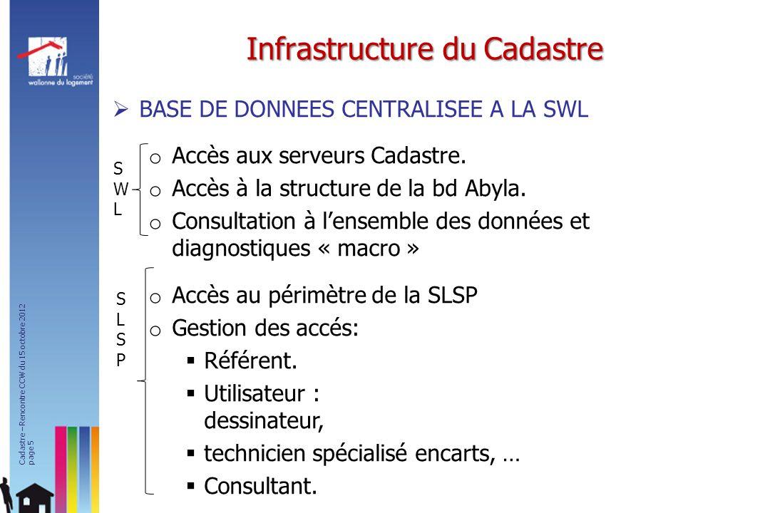 Infrastructure du Cadastre