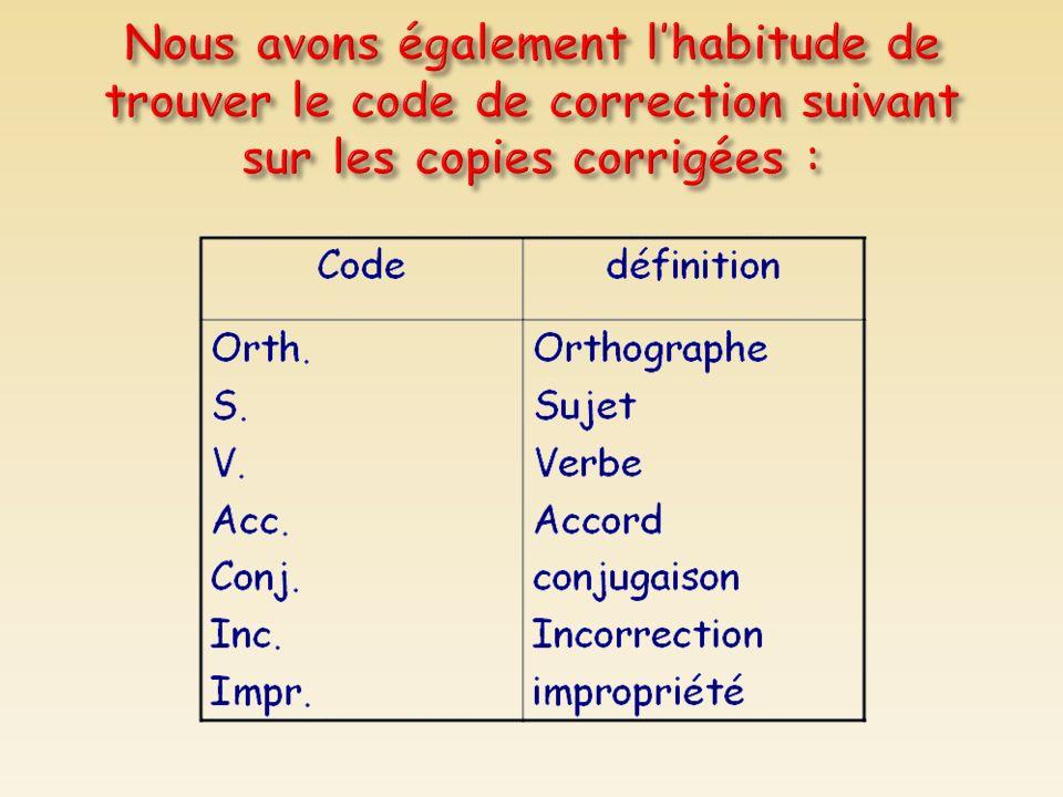 Nous avons également l'habitude de trouver le code de correction suivant sur les copies corrigées :