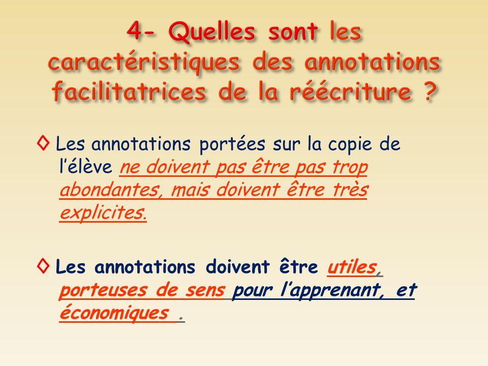 4- Quelles sont les caractéristiques des annotations facilitatrices de la réécriture