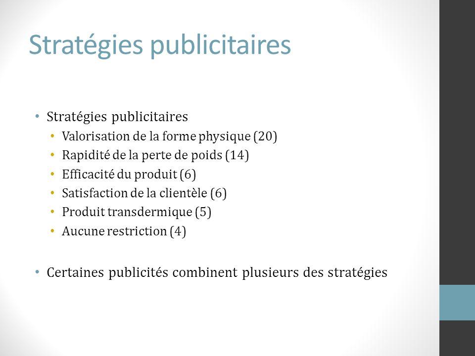 Stratégies publicitaires
