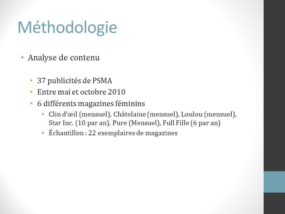 Méthodologie Analyse de contenu 37 publicités de PSMA