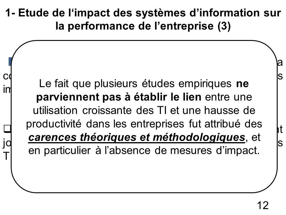 1- Etude de l'impact des systèmes d'information sur la performance de l'entreprise (3)