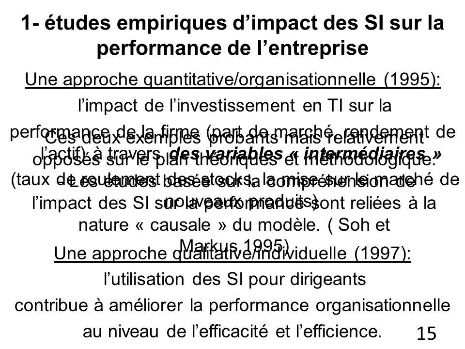 1- études empiriques d'impact des SI sur la performance de l'entreprise