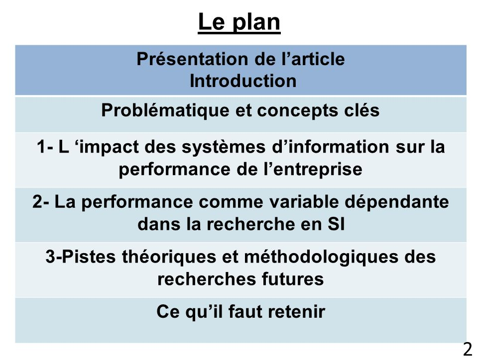 Le plan Présentation de l'article Introduction