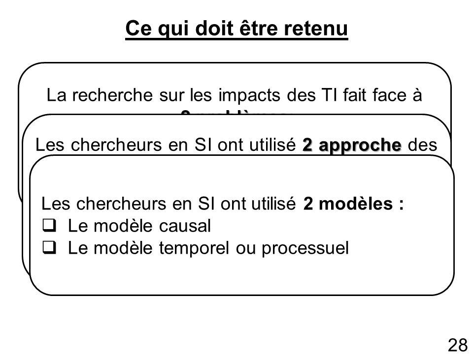 Ce qui doit être retenu La recherche sur les impacts des TI fait face à. 2 problèmes: Les résultats conflictuels.