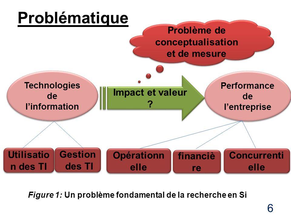 Problématique Problème de conceptualisation et de mesure