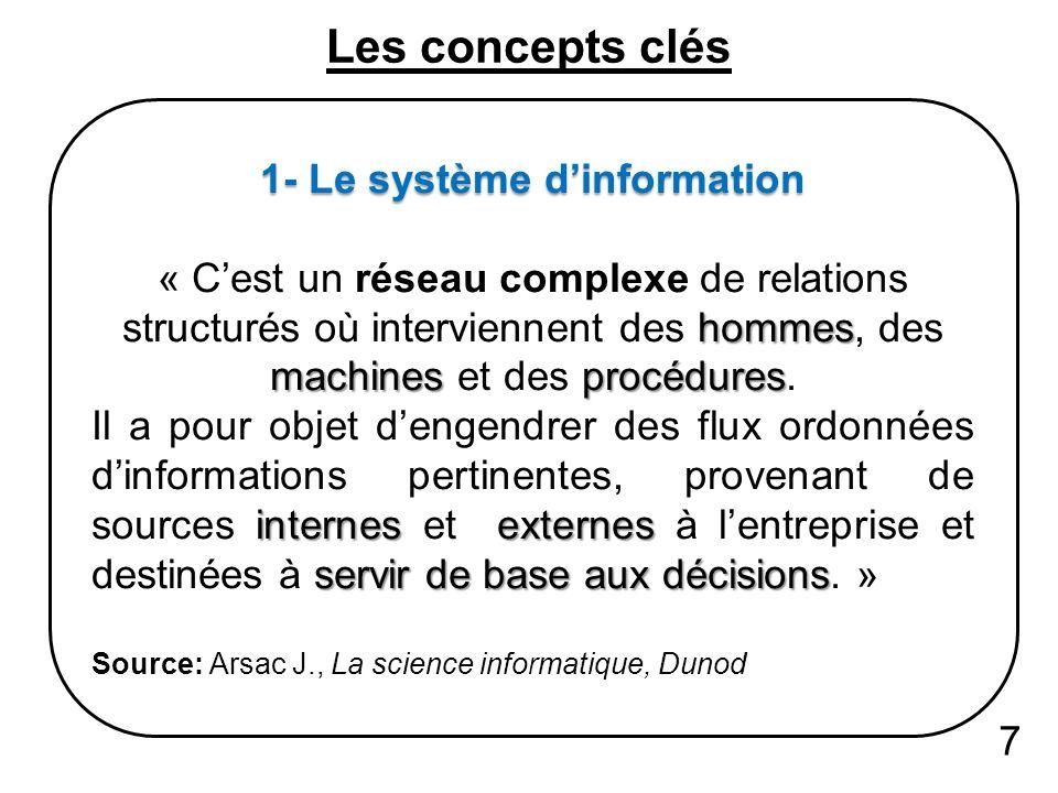 1- Le système d'information