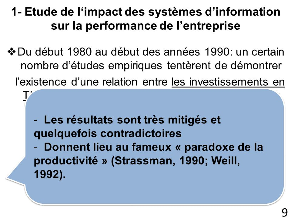 1- Etude de l'impact des systèmes d'information sur la performance de l'entreprise