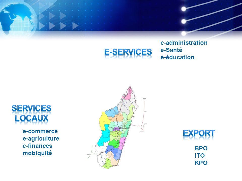 E-services SERVICES LOCAUX export