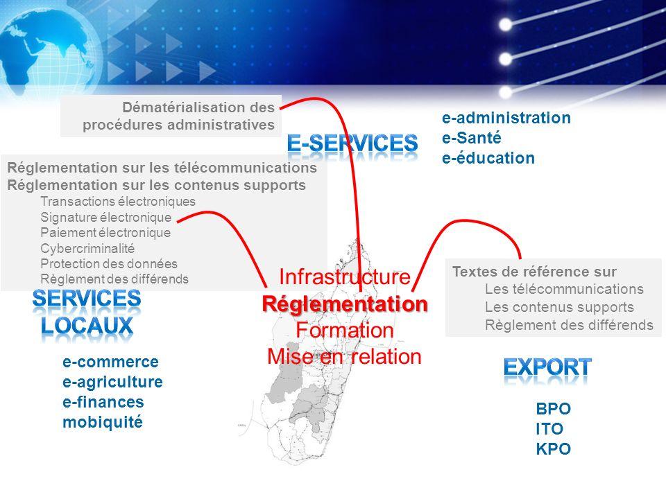 E-services Réglementation SERVICES LOCAUX export