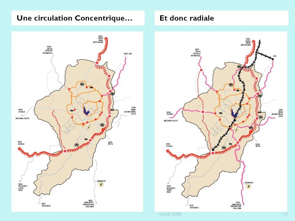 Une circulation Concentrique… Et donc radiale