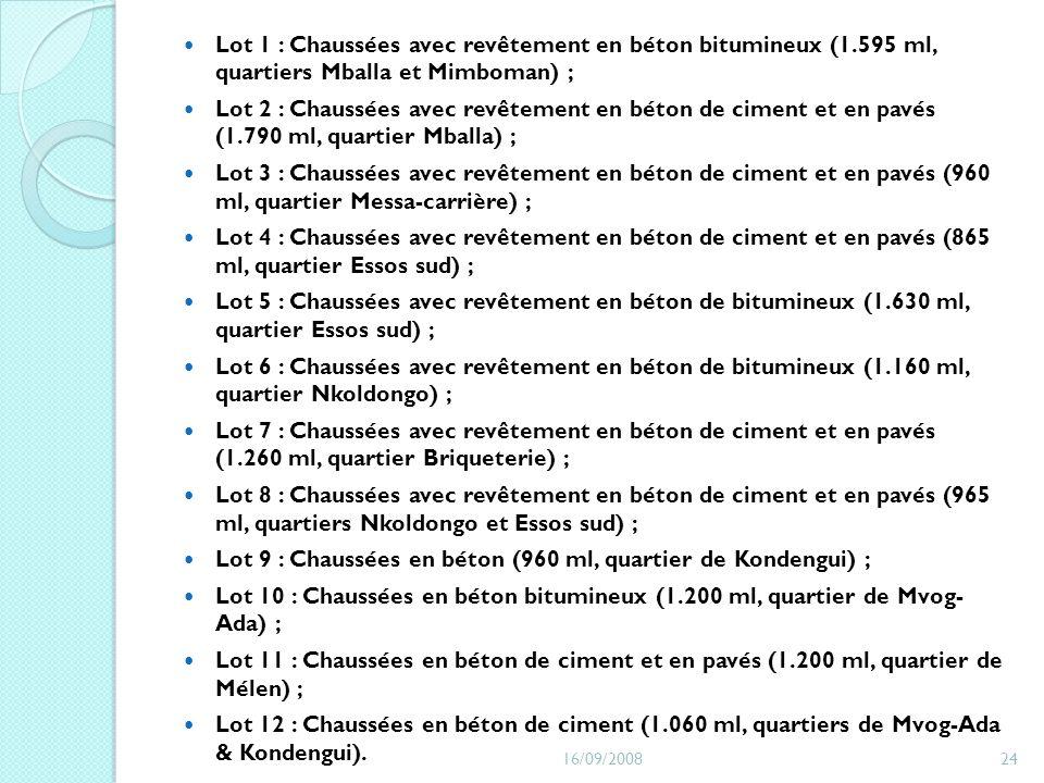 Lot 9 : Chaussées en béton (960 ml, quartier de Kondengui) ;
