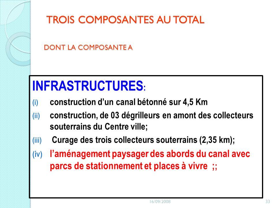 TROIS COMPOSANTES AU TOTAL