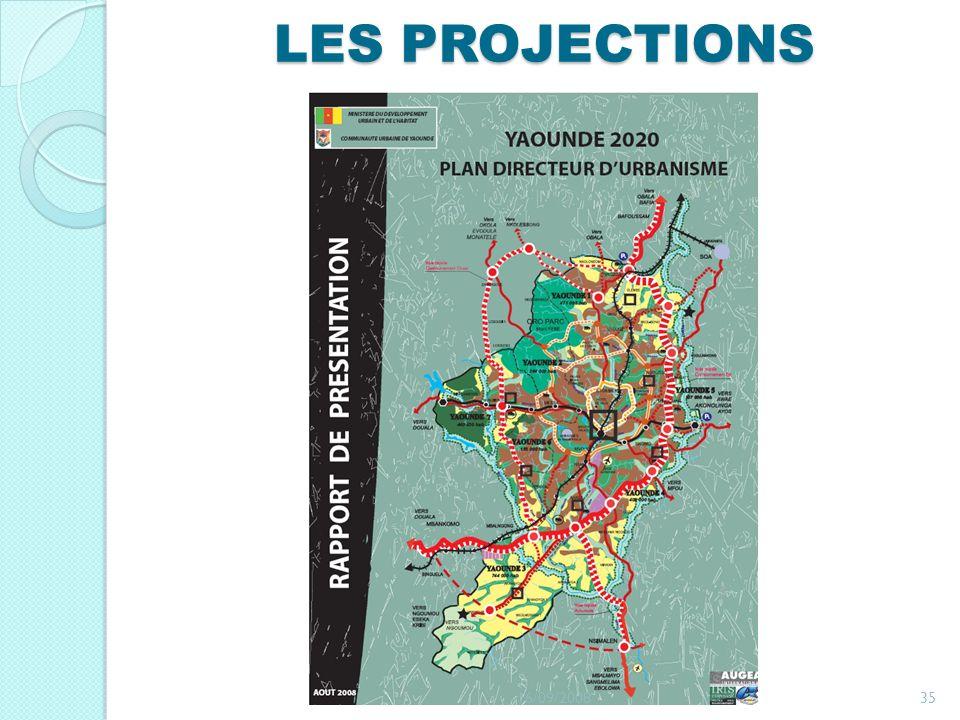 LES PROJECTIONS Les projections 16/09/2008