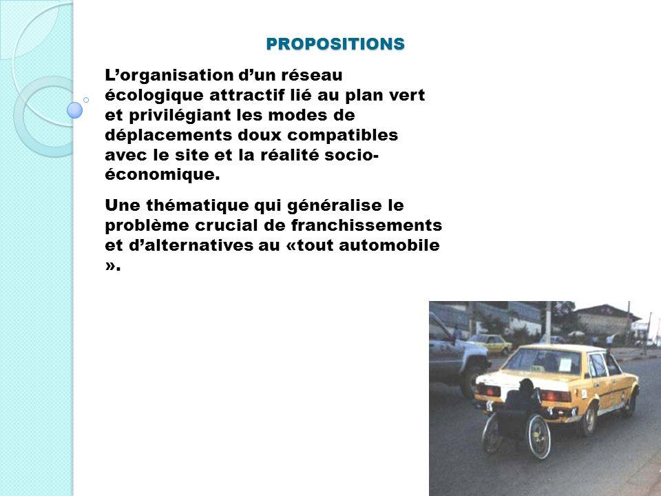 Gestion de la mobilité urbaine et planification des transports dans les collectivités locales africaines