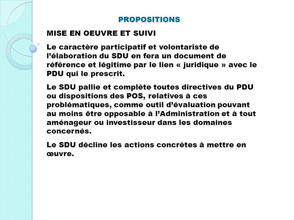 Le SDU décline les actions concrètes à mettre en œuvre.