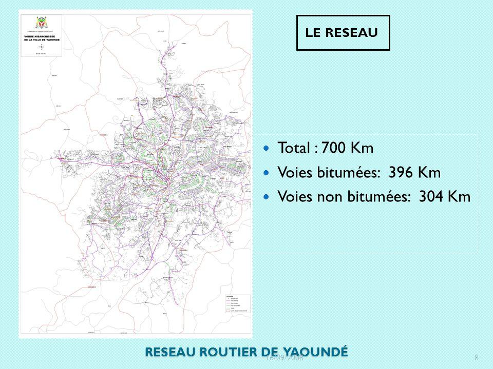 RESEAU ROUTIER DE YAOUNDÉ