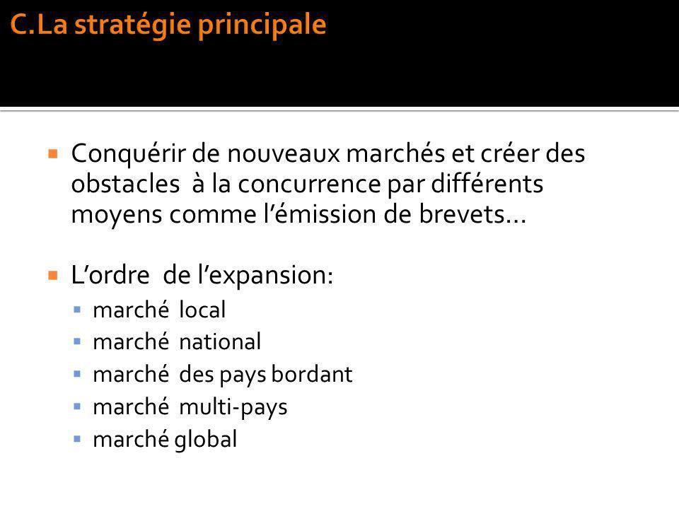 C.La stratégie principale