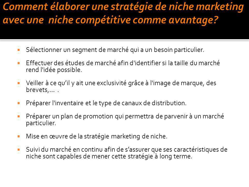 Comment élaborer une stratégie de niche marketing avec une niche compétitive comme avantage