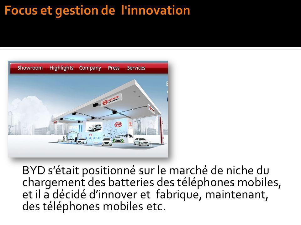 Focus et gestion de l innovation