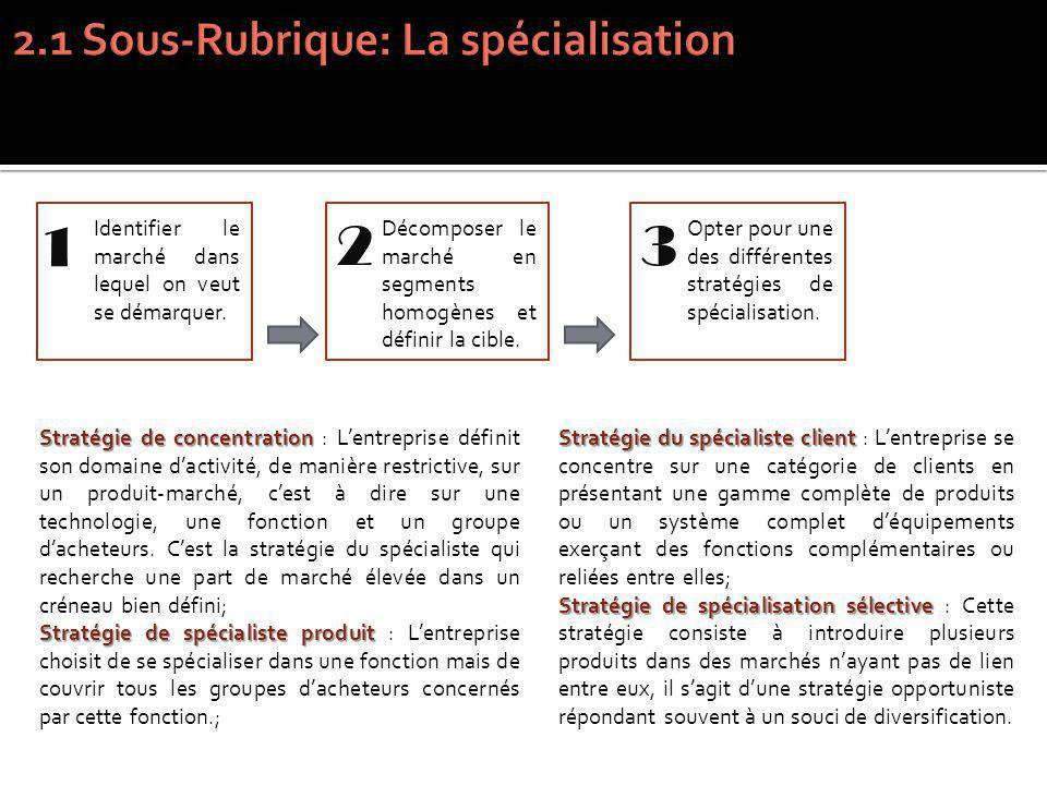 2.1 Sous-Rubrique: La spécialisation