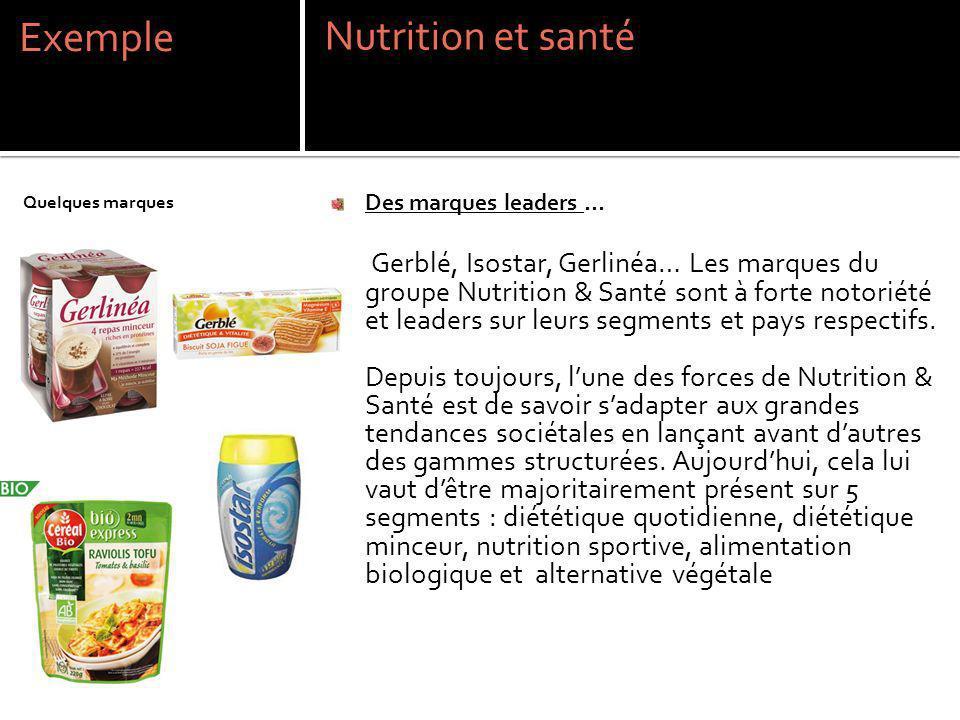 Exemple Nutrition et santé