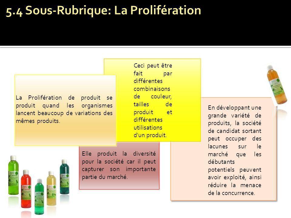 5.4 Sous-Rubrique: La Prolifération
