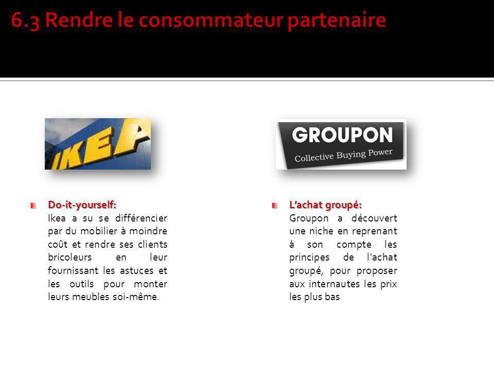 6.3 Rendre le consommateur partenaire