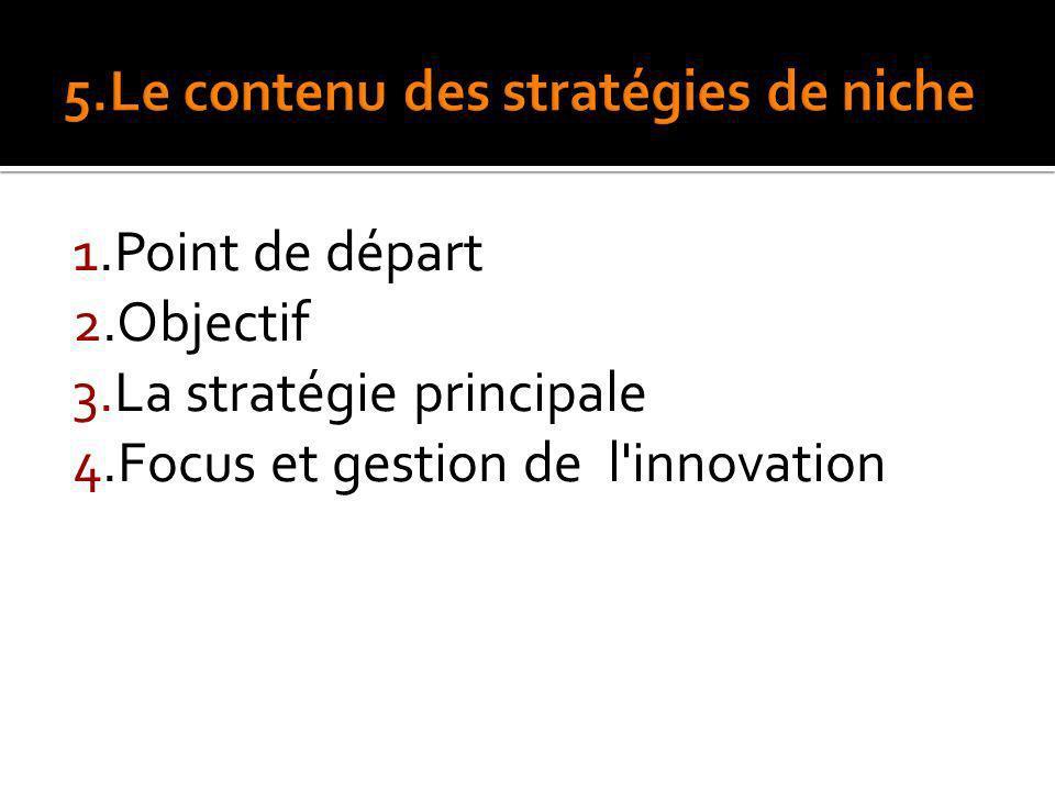 5.Le contenu des stratégies de niche