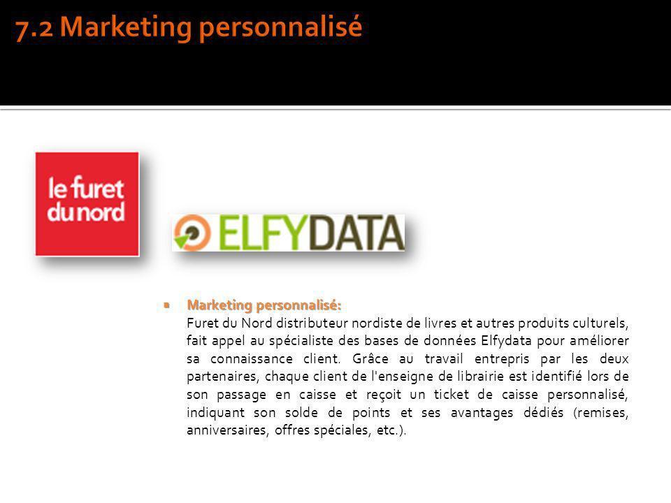 7.2 Marketing personnalisé