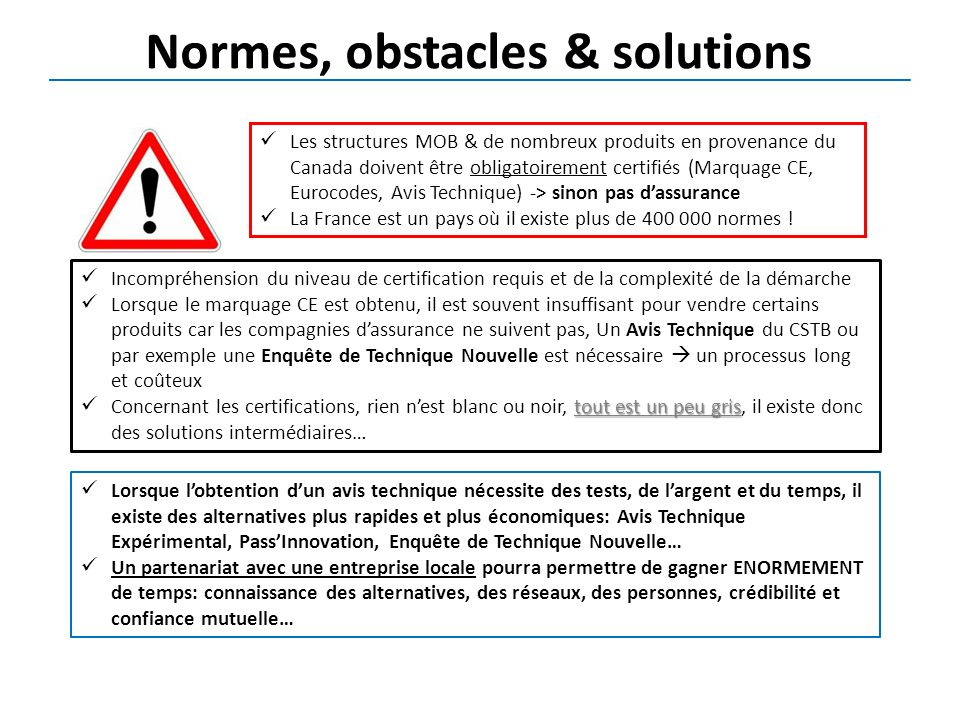 Normes, obstacles & solutions